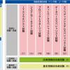 システムアーキテクト試験合格体験記