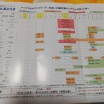 飯田産業の5年目点検は受けないことにした